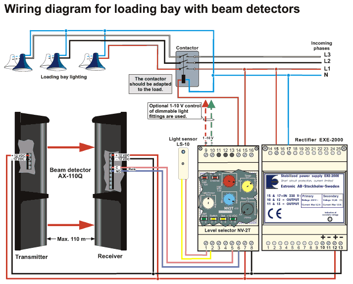 14A3 en extronic elektronik ab 14a wiring diagram for loading bay with wiring diagram beam detector at reclaimingppi.co