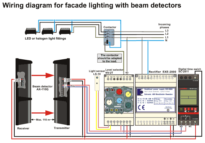 gst beam detector wiring diagram sealed beam headlight wiring diagram #7